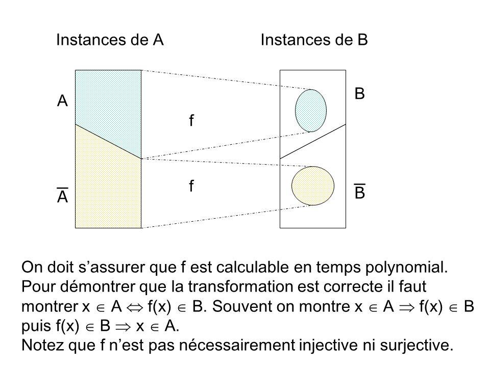 Instances de A Instances de B. B. A. f. f.   On doit s'assurer que f est calculable en temps polynomial.