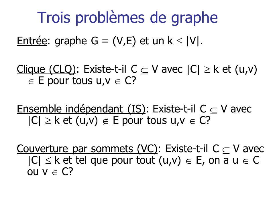 Trois problèmes de graphe