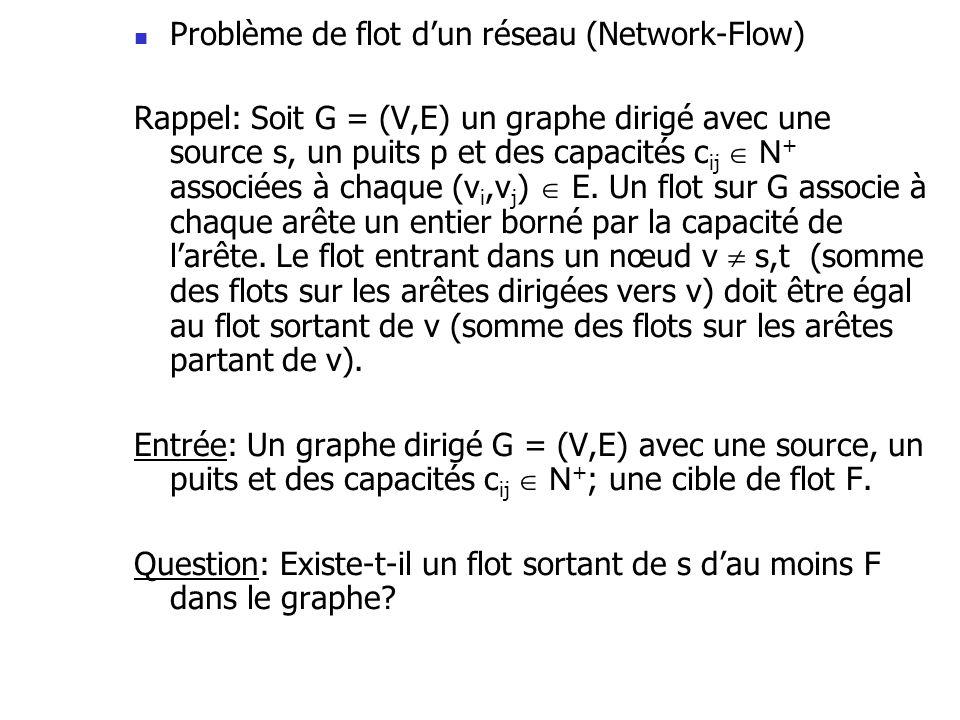 Problème de flot d'un réseau (Network-Flow)
