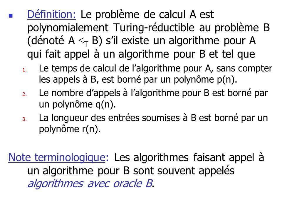 Définition: Le problème de calcul A est polynomialement Turing-réductible au problème B (dénoté A T B) s'il existe un algorithme pour A qui fait appel à un algorithme pour B et tel que