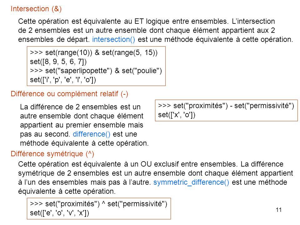 Intersection (&) Cette opération est équivalente au ET logique entre ensembles. L'intersection.