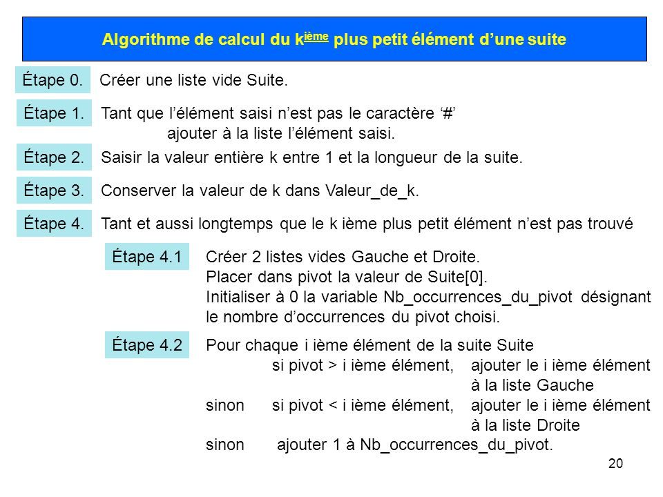 Algorithme de calcul du kième plus petit élément d'une suite