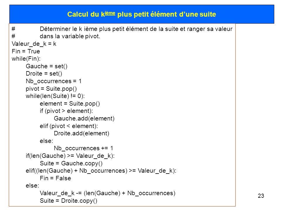 Calcul du kième plus petit élément d'une suite