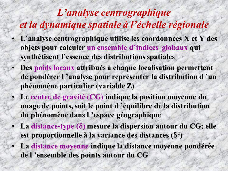 L'analyse centrographique et la dynamique spatiale à l'échelle régionale