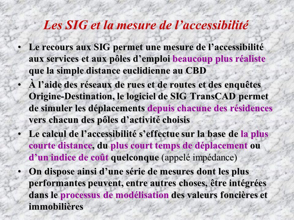 Les SIG et la mesure de l'accessibilité