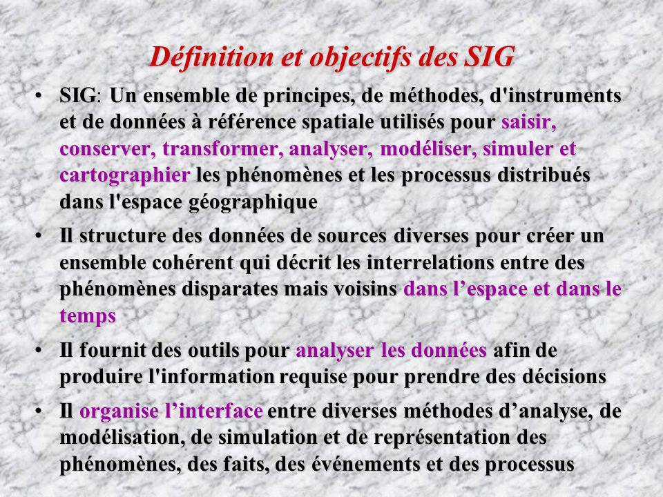 Définition et objectifs des SIG