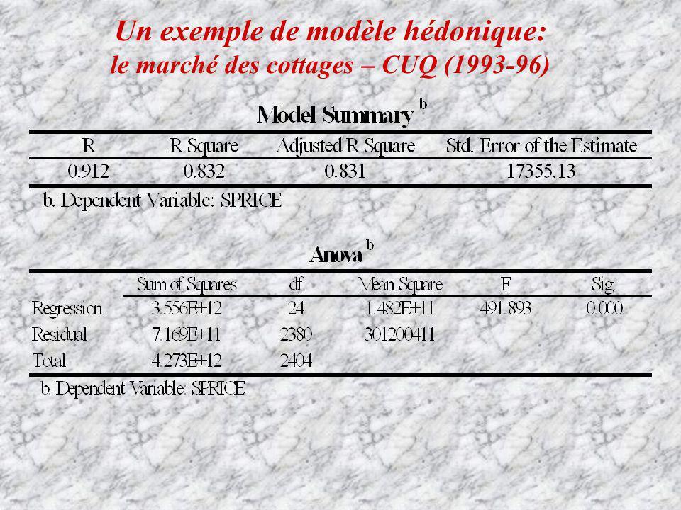 Un exemple de modèle hédonique: le marché des cottages – CUQ (1993-96)