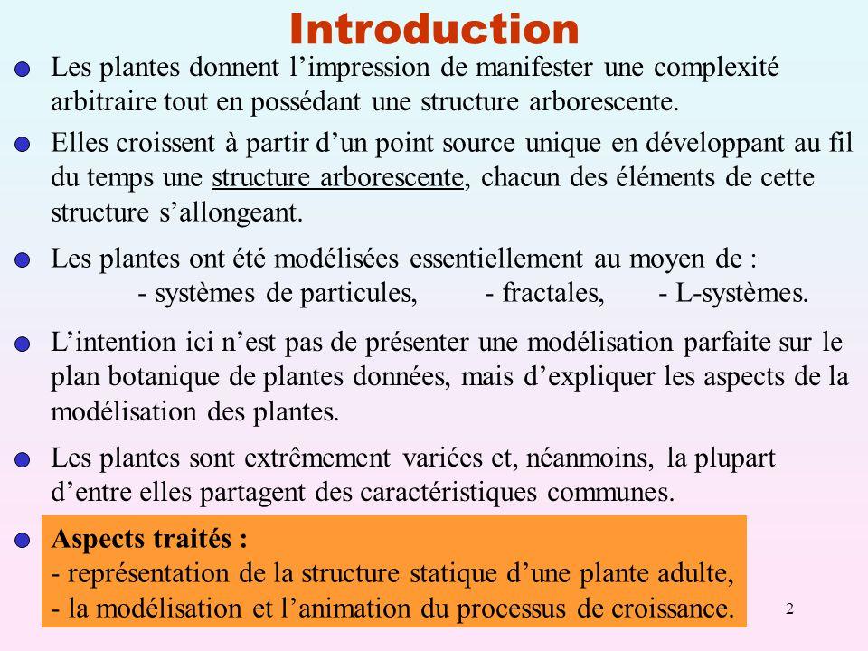 Introduction Les plantes donnent l'impression de manifester une complexité. arbitraire tout en possédant une structure arborescente.