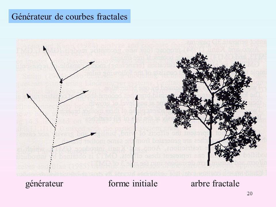 Générateur de courbes fractales