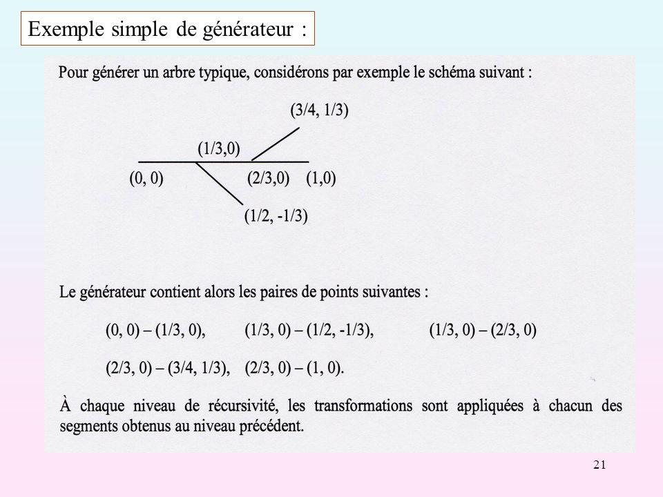 Exemple simple de générateur :
