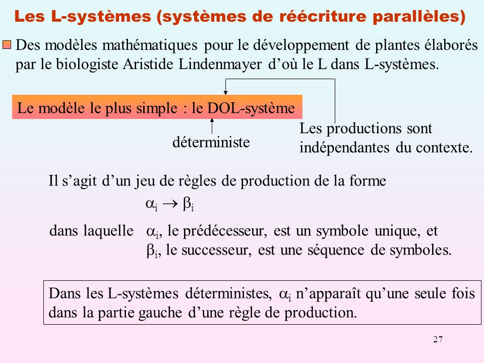 Les L-systèmes (systèmes de réécriture parallèles)