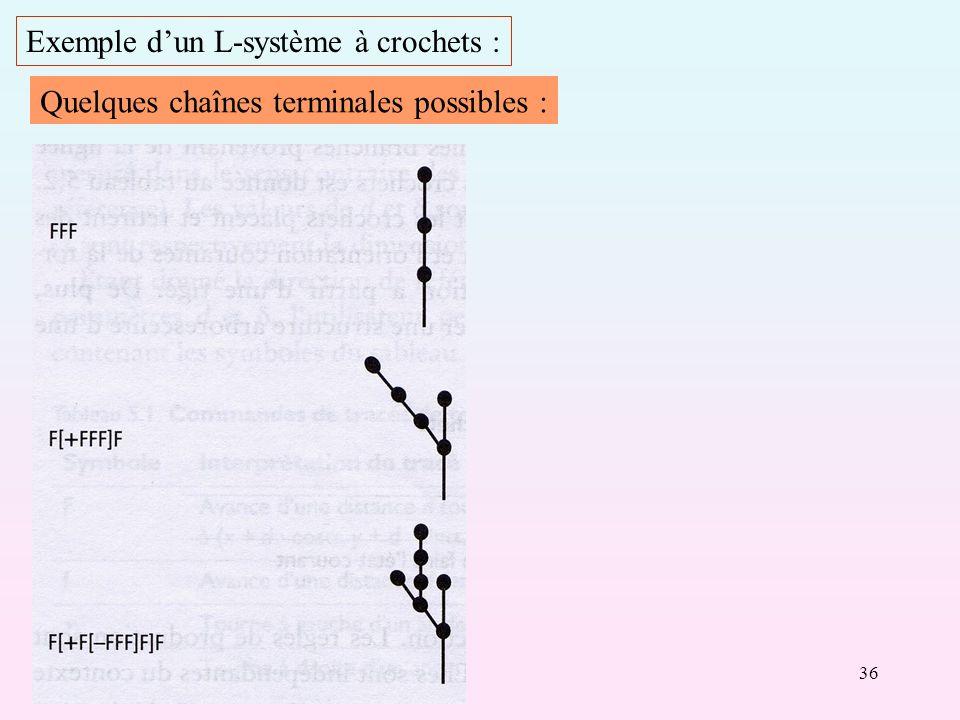 Exemple d'un L-système à crochets :