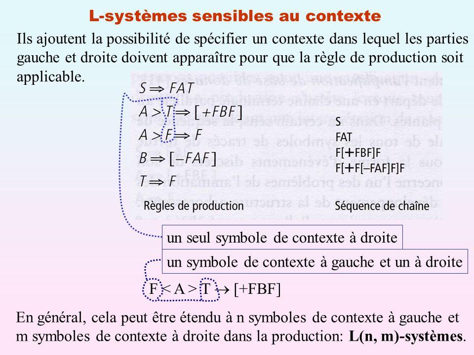 L-systèmes sensibles au contexte
