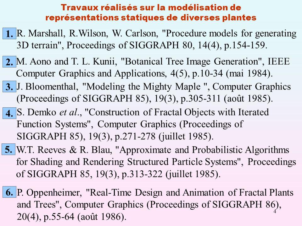 R. Marshall, R.Wilson, W. Carlson, Procedure models for generating
