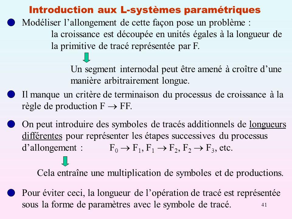 Introduction aux L-systèmes paramétriques