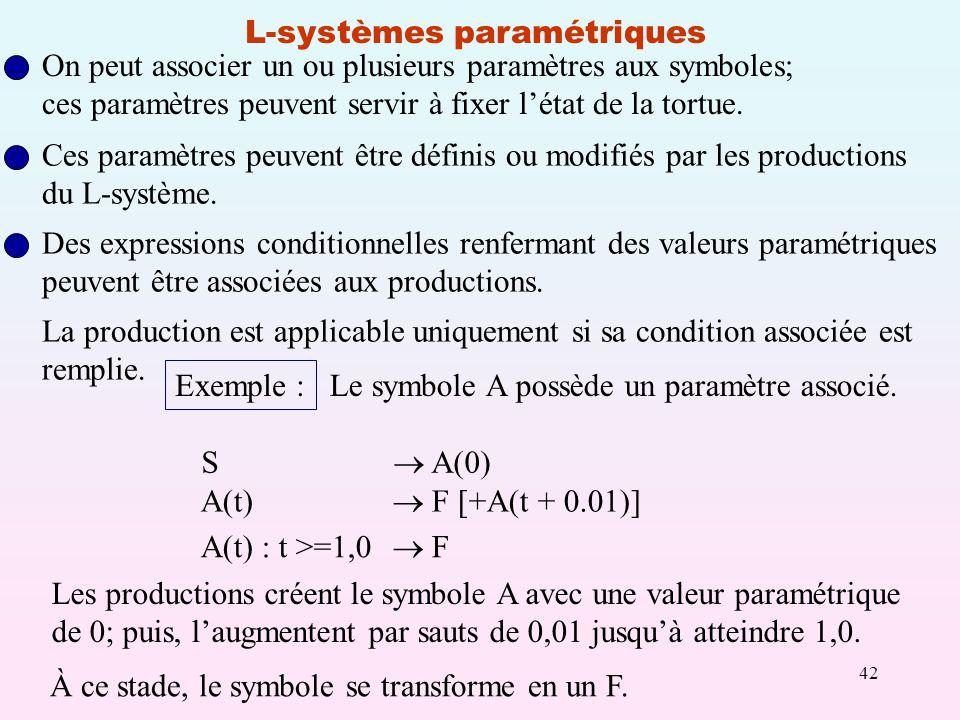 L-systèmes paramétriques