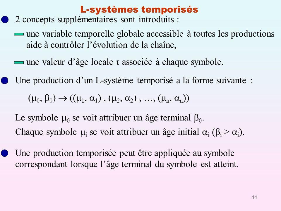 L-systèmes temporisés