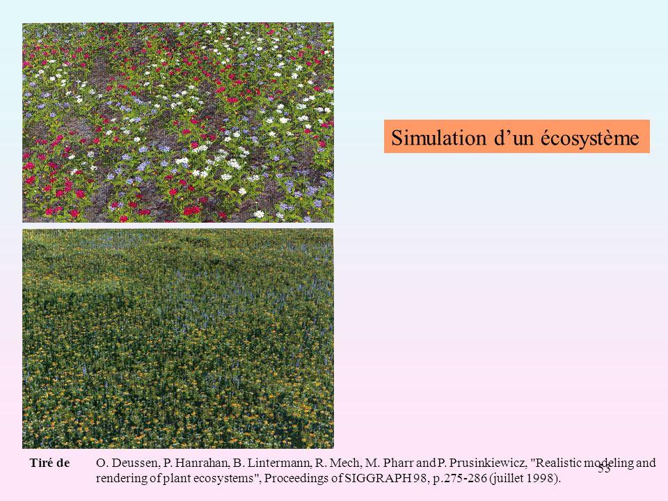 Simulation d'un écosystème
