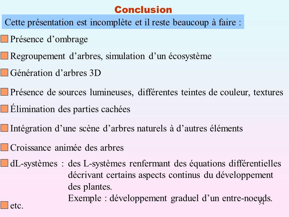 Conclusion Cette présentation est incomplète et il reste beaucoup à faire : Présence d'ombrage. Regroupement d'arbres, simulation d'un écosystème.