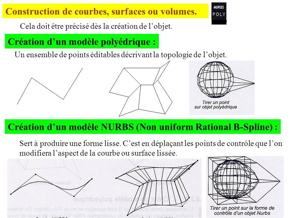Construction de courbes, surfaces ou volumes.