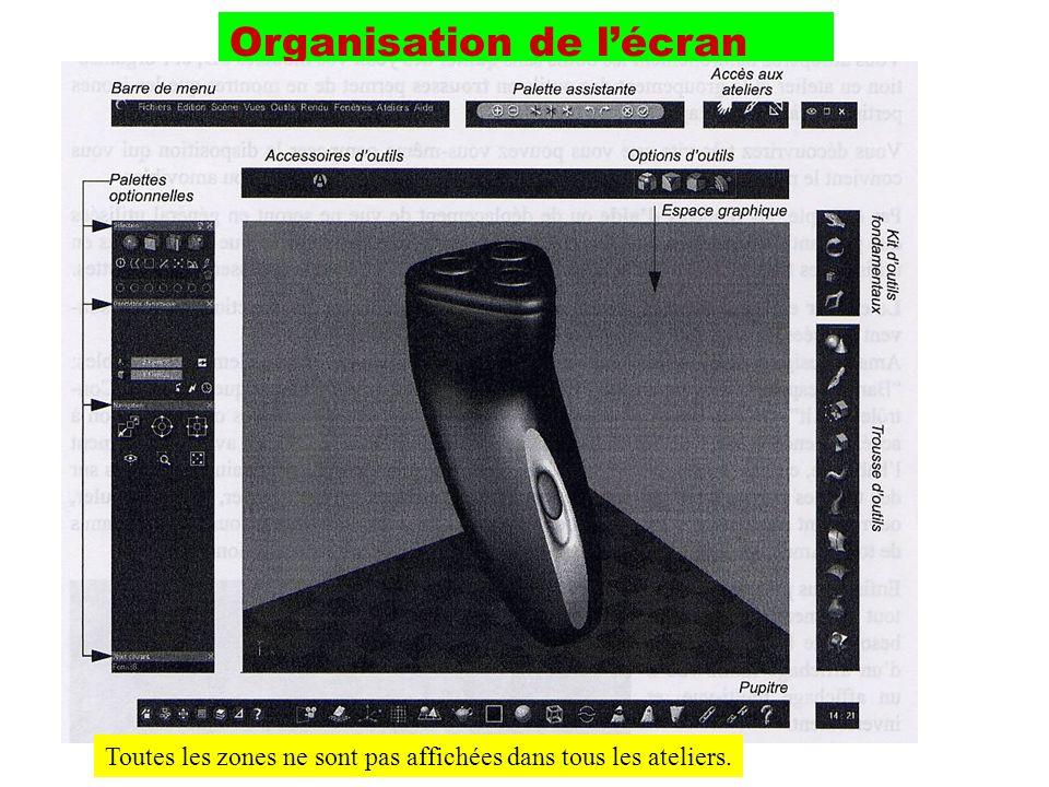 Organisation de l'écran