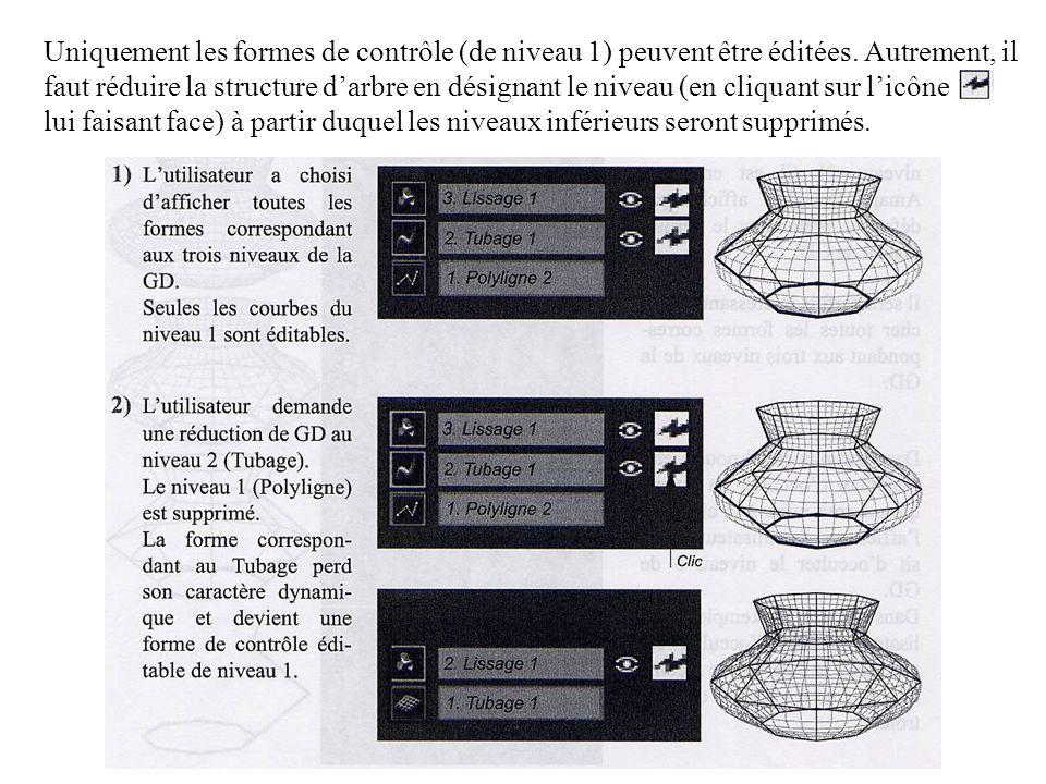 Uniquement les formes de contrôle (de niveau 1) peuvent être éditées