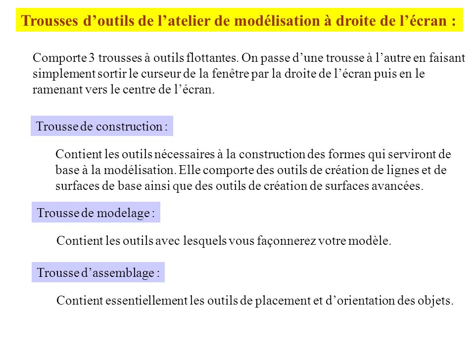 Trousses d'outils de l'atelier de modélisation à droite de l'écran :