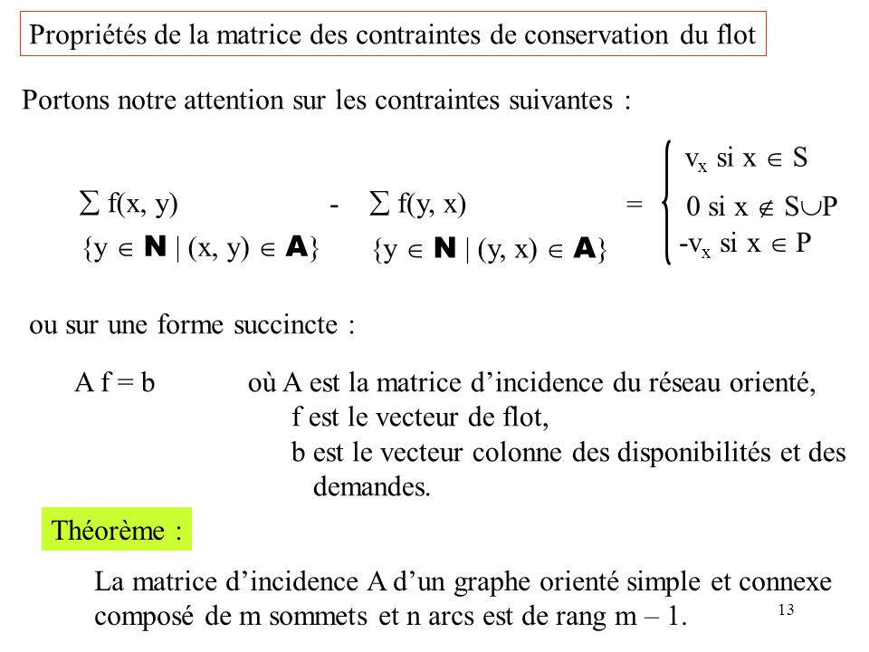 Propriétés de la matrice des contraintes de conservation du flot