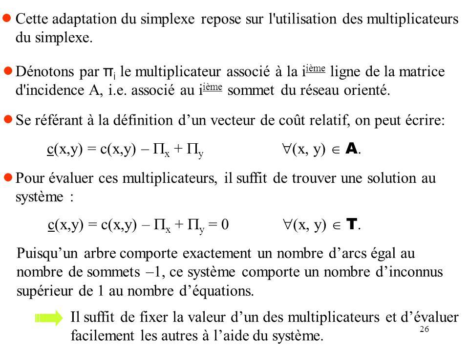 Cette adaptation du simplexe repose sur l utilisation des multiplicateurs