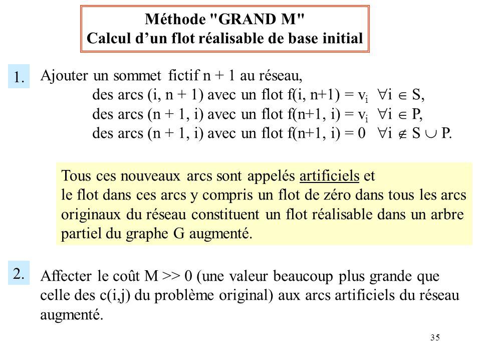 Calcul d'un flot réalisable de base initial
