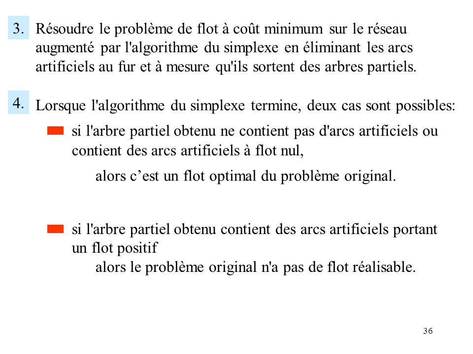 3. Résoudre le problème de flot à coût minimum sur le réseau. augmenté par l algorithme du simplexe en éliminant les arcs.