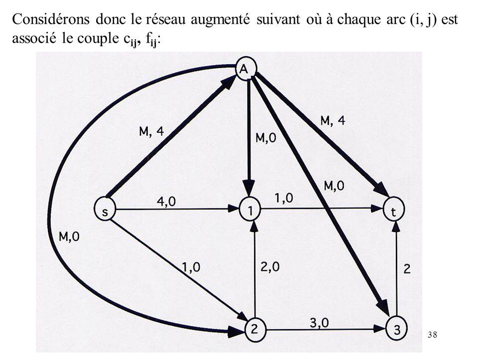 Considérons donc le réseau augmenté suivant où à chaque arc (i, j) est