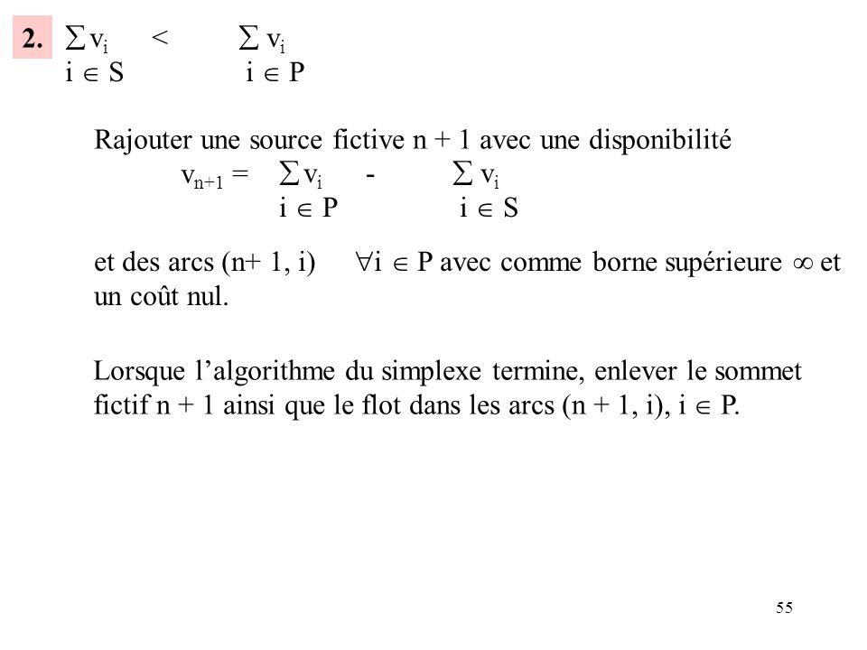 2. vi <  vi. i  S i  P. Rajouter une source fictive n + 1 avec une disponibilité. vn+1 = vi -  vi.