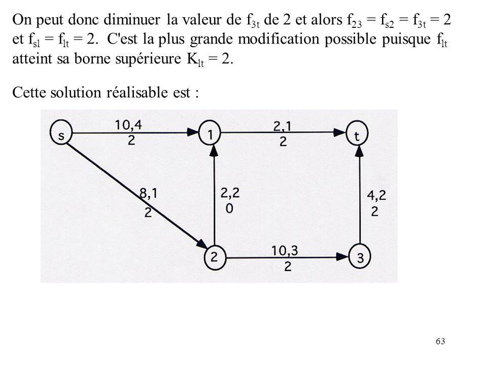 On peut donc diminuer la valeur de f3t de 2 et alors f23 = fs2 = f3t = 2