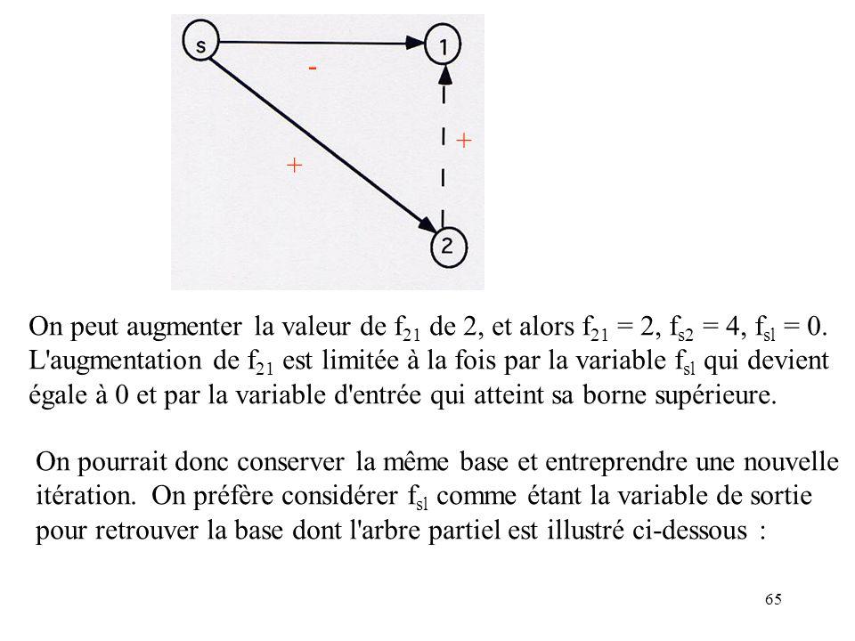- + + On peut augmenter la valeur de f21 de 2, et alors f21 = 2, fs2 = 4, fsl = 0.