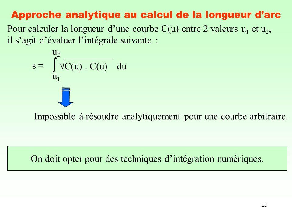 Approche analytique au calcul de la longueur d'arc