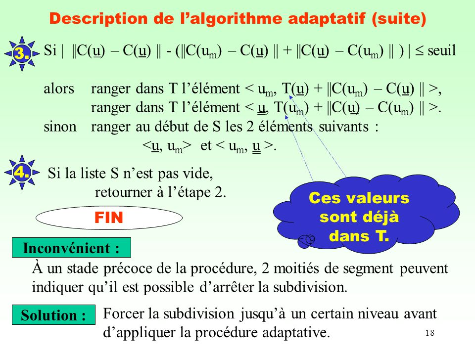 Description de l'algorithme adaptatif (suite)