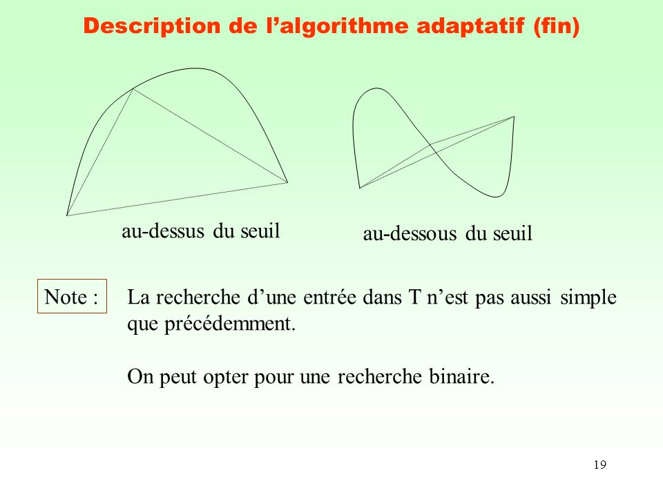 Description de l'algorithme adaptatif (fin)