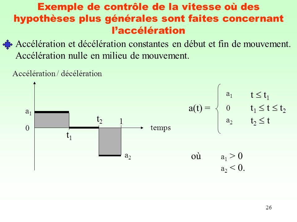 Accélération et décélération constantes en début et fin de mouvement.