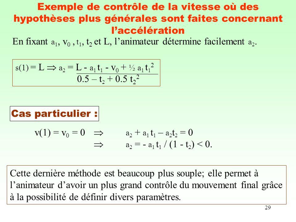 En fixant a1, v0 , t1, t2 et L, l'animateur détermine facilement a2.