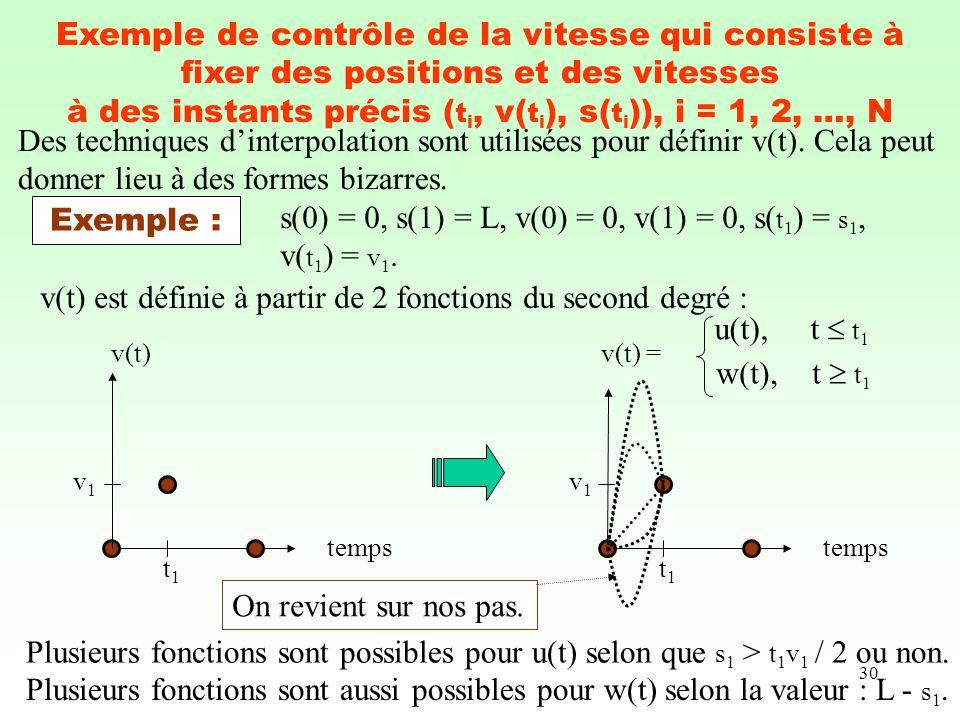 à des instants précis (ti, v(ti), s(ti)), i = 1, 2, …, N