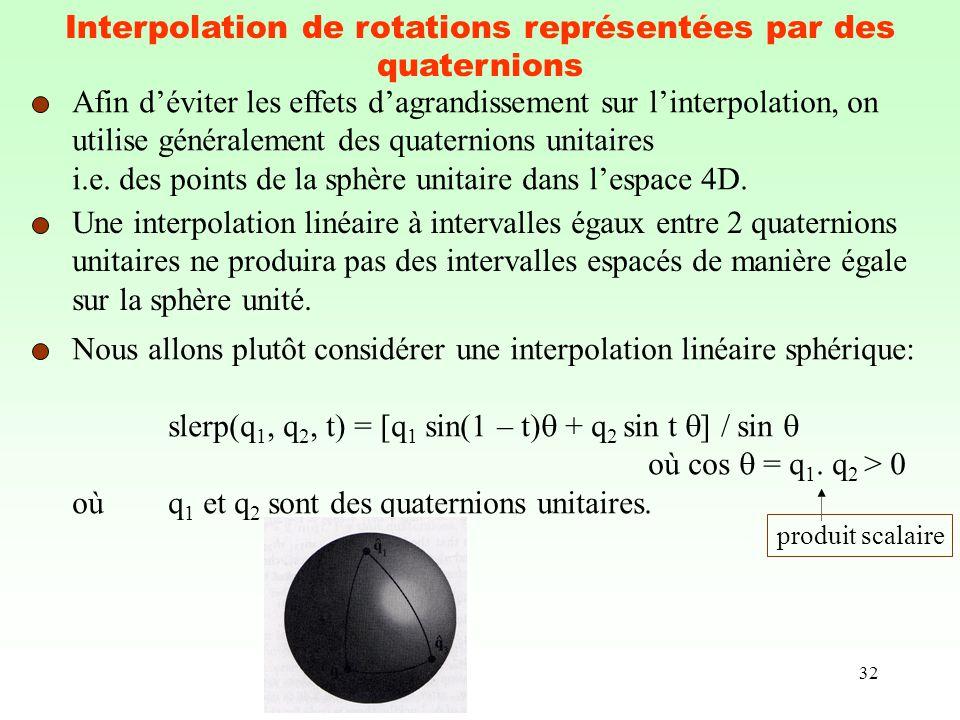 Interpolation de rotations représentées par des quaternions