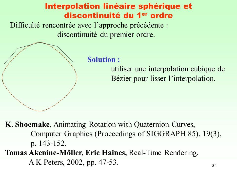 Interpolation linéaire sphérique et discontinuité du 1er ordre