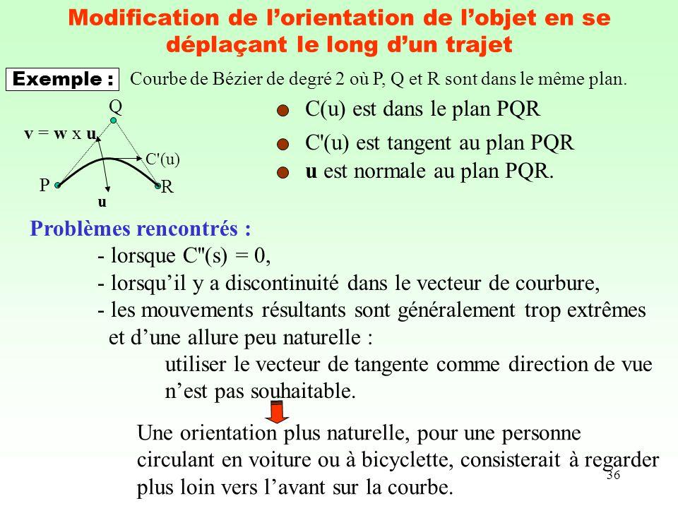 C(u) est dans le plan PQR