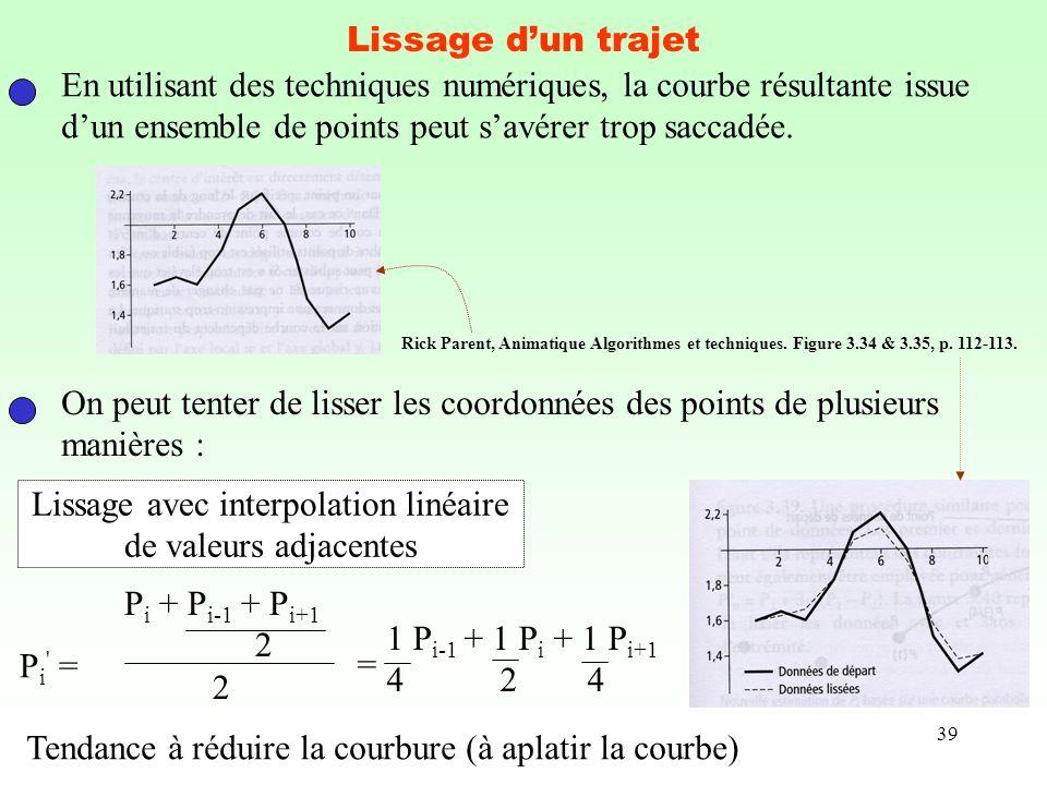 Lissage avec interpolation linéaire