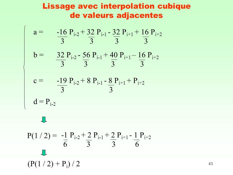 Lissage avec interpolation cubique de valeurs adjacentes
