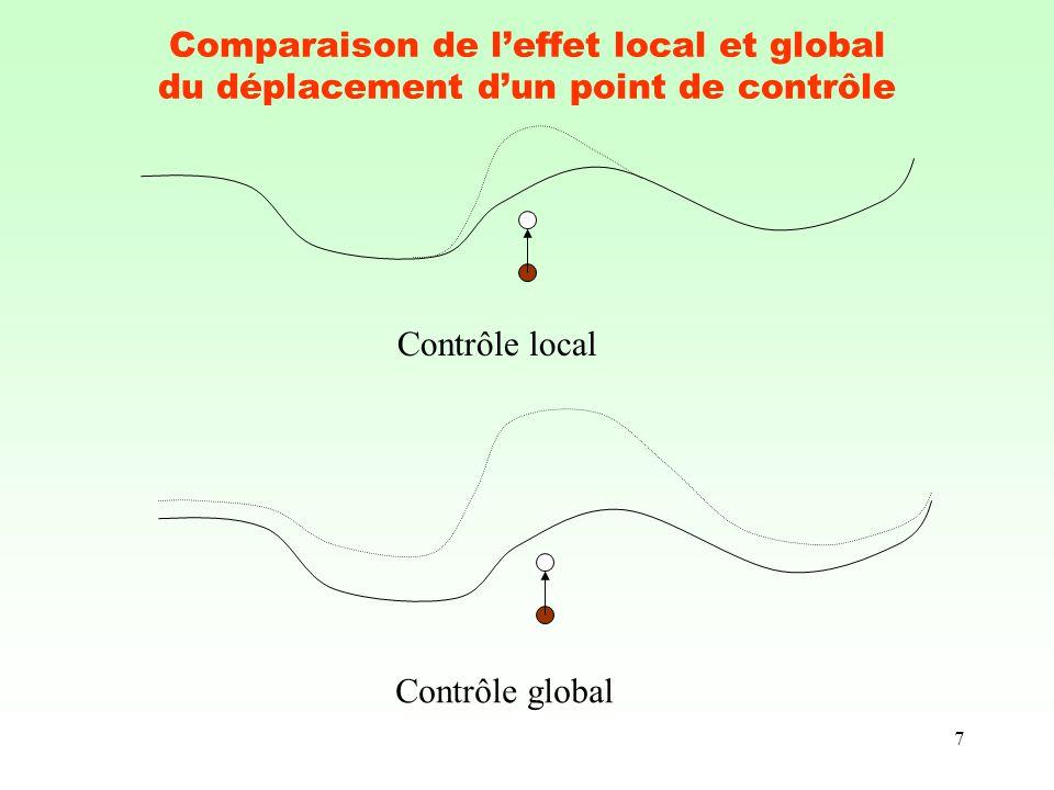 Comparaison de l'effet local et global du déplacement d'un point de contrôle