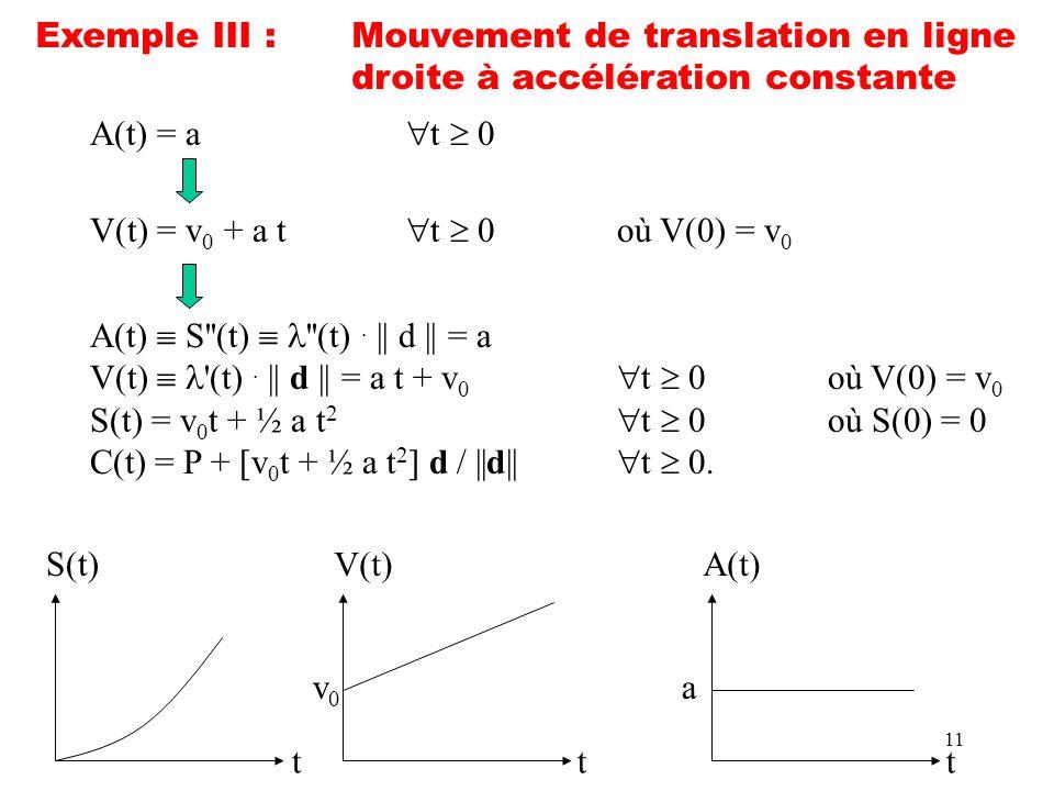 Exemple III : Mouvement de translation en ligne