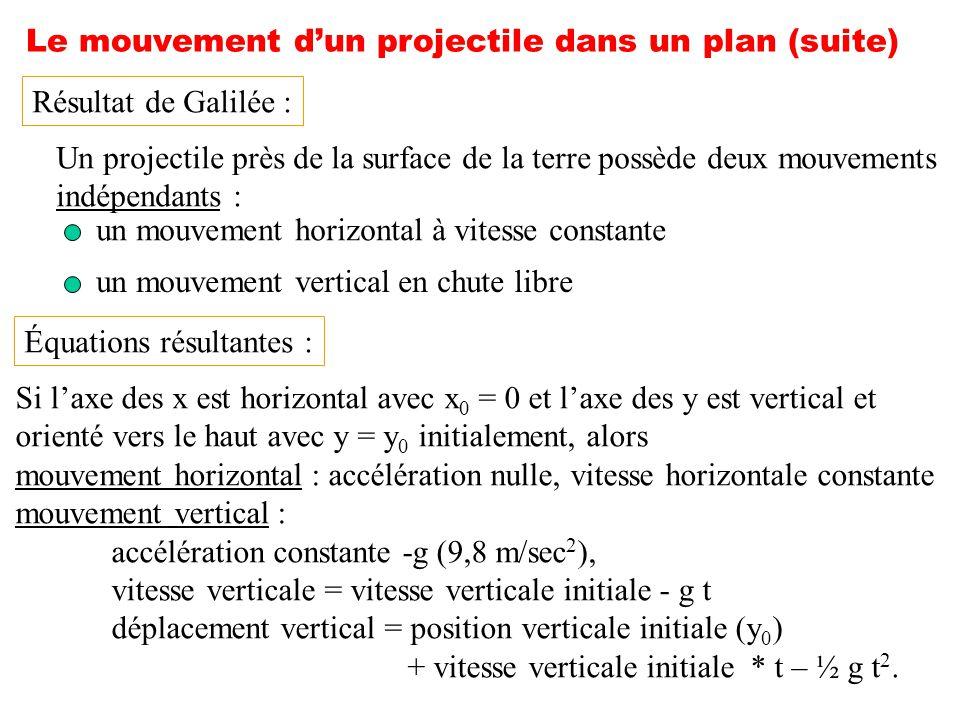 Le mouvement d'un projectile dans un plan (suite)