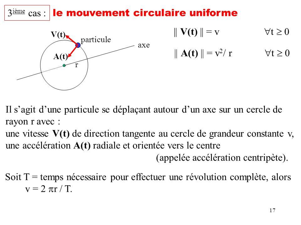 le mouvement circulaire uniforme